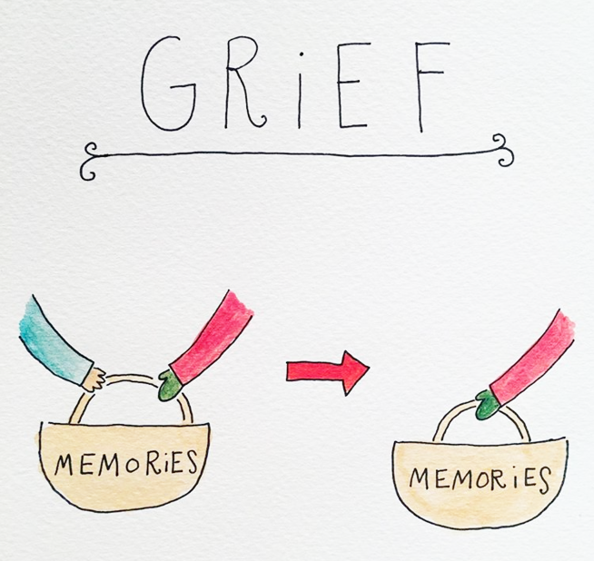 grief healing bereavement